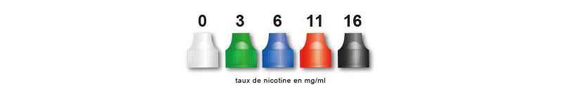 Taux de nicotine e-liquide ecg
