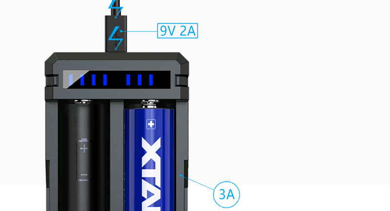 xtar sc2 chargeur double accu usb c charge rapide